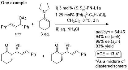 PN-L1a_b_Allylic-alkylation_D