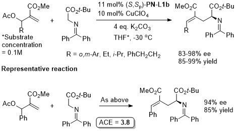 PN-L1a_b_Cu_addition_elimination