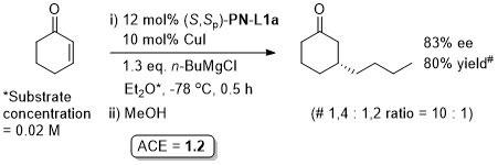 PN-L1a_b_Cu_conjugate-addit