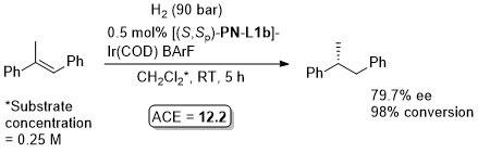 PN-L1a_b_Ir_Hydrogenation_A