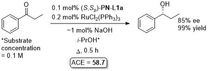 PN-L1a_b_Transfer_hydrog_B