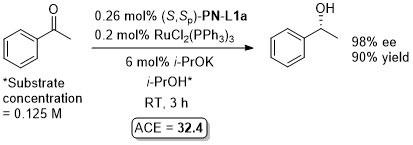 PN-L1a_b_Transfer_hydrogena