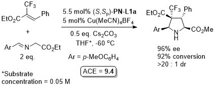 PNL1_ACSCat17-7-210