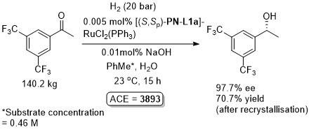 hydrogenation_A
