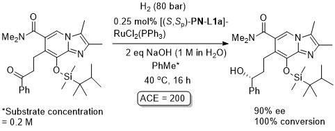 hydrogenation_C