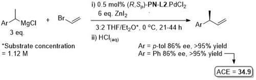 PN-L2_Pd_BCSJ83-56-363