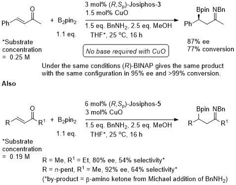 PP-Josiphos_ChemCatChem13-5-2233