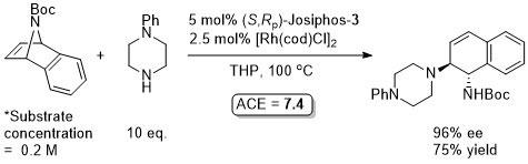 PP-Josiphos_OL02-4-3465